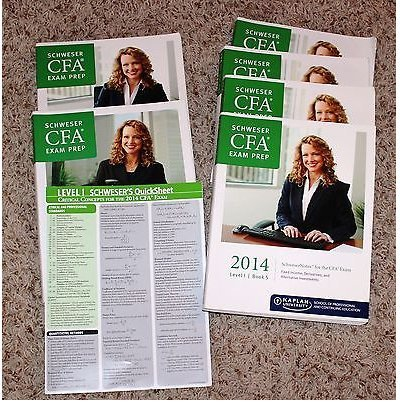 2014 cfa level 1 quicksheet Level iii schweser's quicksheet criti c al co n c the chartered financial analyst the level iii content/uploads/2013/11/2014-cfa-review-v081113pdf.