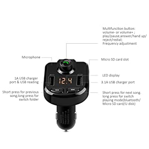 Bluetooth FM Transmitter, aLLreLi Wireless Radio Car Receiver Adapter Kit with Hands-Free Calling, Dual USB Charger 5V/3.1A & 1A, Support TF/SD Card,