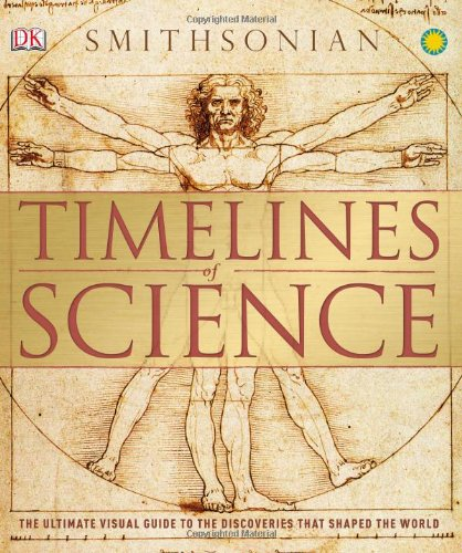 Open Access to Research Data – Timeline