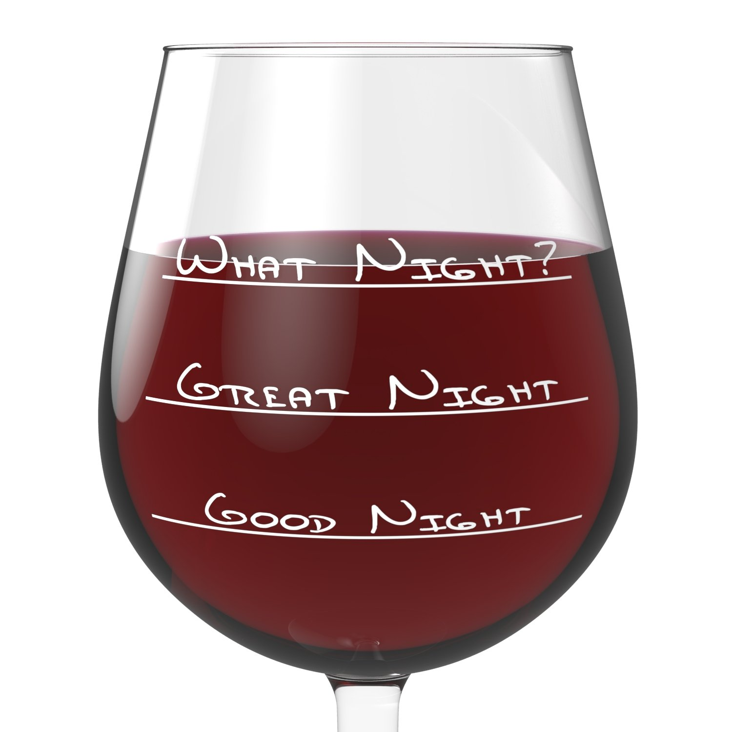 """What Night?"" Funny Wine Glass – Unique Wine Lover Gift for Women – Top Birthday Gifts for Her"