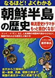 なるほど!よくわかる朝鮮半島の歴史 ~韓流歴史ドラマがもっと面白くなる! (洋泉社MOOK)