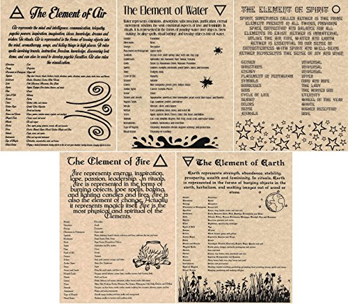 book-of-shadows-pages-5-pages-on-the-wiccan-elements-witchcraft-the-five-elements-copper