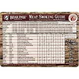 Bear Paw Products Meat Smoking Guide Magnet. All-Weather and Waterproof. The Best source of information for creating perfectly smoked barbecue! Quick reference guide for meat temperatures and times, as well as cooking suggestions from award winning Pitmasters! Includes a detailed index of wood smoke flavors which can be used with wood pellets, wood chunks, wood chips, etc. Perfect for pairing wood flavors with meat types. 100% quality guaranteed!