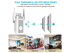 WAVLINK 1200Mbps Dual Band Wi-Fi Extender, Wireless Repeater Range Extender, 2 x 5DBi Antennas Signal WiFi Booster Repeater/AP Mode,Plug and Play, WPS, Support Any Router (Tamaño: Wifi Repeater)