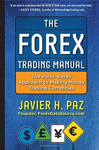 Forex trading laws in india