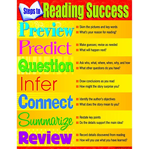 Trend Enterprises Steps to Reading Successlearning Chart (T-38286) (Classroom Reading Charts compare prices)