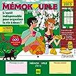 MEMOKOUPLE 2014-2015