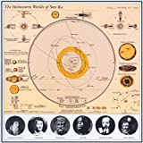 echange, troc Sun Ra - The Heliocentric Worlds Of Sun Ra /Vol.2