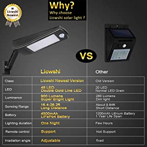 Licwshi 48 LED 4500mAh Solar Light, IP65 Waterproof Outdoor Security Night Light, Wireless Wall Lamp with Motion Sensor and Remote Control for Garden, Fence, Patio, Yard, Gate - White Light (Color: 4500mah White Light)