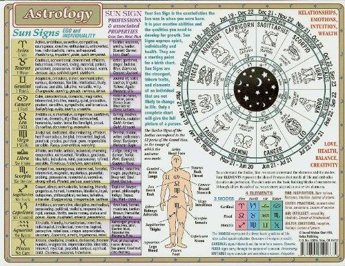Sacred-Wisdom-Chart-Astrology
