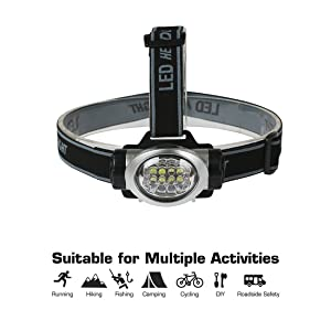 EverBrite 5-Pack LED Headlamp Flashlight for Running, Camping, Reading, Fishing, Hunting, Walking, Jogging, Durable Light Weight Head Lights Batteries Included (Color: 5-pack basic, Tamaño: Small)