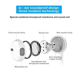 iPhone Headphones Wired Earphones, PR-buase New iPhone Earbud Headset with Mic&Remote Volume Control for iPhone 6s 6 5s Se 5 5c 4s Plus iPod iPad White 1 pack (Color: White 1 pack)
