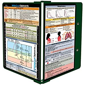 Forms recordkeeping money handling clipboards forms holders clipboards