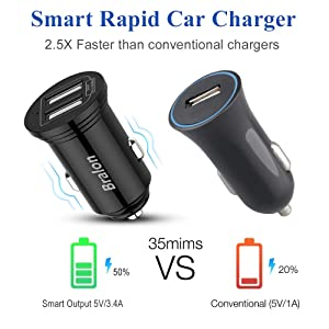 USB Car Charger[2-Pack], Bralon Flush Fit Dual Port Car Charger with 18W/3.4A Output Compatible iPhone Xs/Xs Max/Xr/X/8/7/6, iPad Pro/Mini, HTC, LG, M