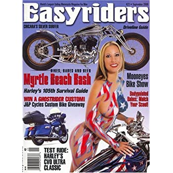 Set A Shopping Price Drop Alert For Easyriders