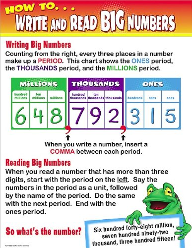 Teacher Created Resources How to Write & Read Big Numbers Chart (7733)