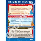 History of Theatre 2 Drama Educational Wall ChartPoster in laminated paper A1 850mm x 594mm