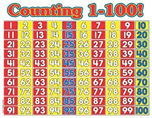 Scholastic Counting 1-100 Math Wall Chart (TF2189)