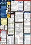 California  Federal Combination Labor Law Posters 2014