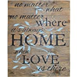 """In A Word """"No Matter What No Matter Where Its Always Home When Love Is There"""" Wooden Crate/Pallet Sign"""
