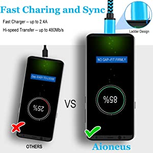 USB Type C Cable Fast Charging Cable Aioneus 6FT 3Pack Charger Cable Nylon Braided Charging Cord Compatible Samsung A20e A10e A50 A70 A40 A20 S8 S9 S10 Note 9 8, Moto G6 G7 Z3, Z4, LG, Huawei, Sony (Color: blue+green+orange, Tamaño: 6FT 3Pack)