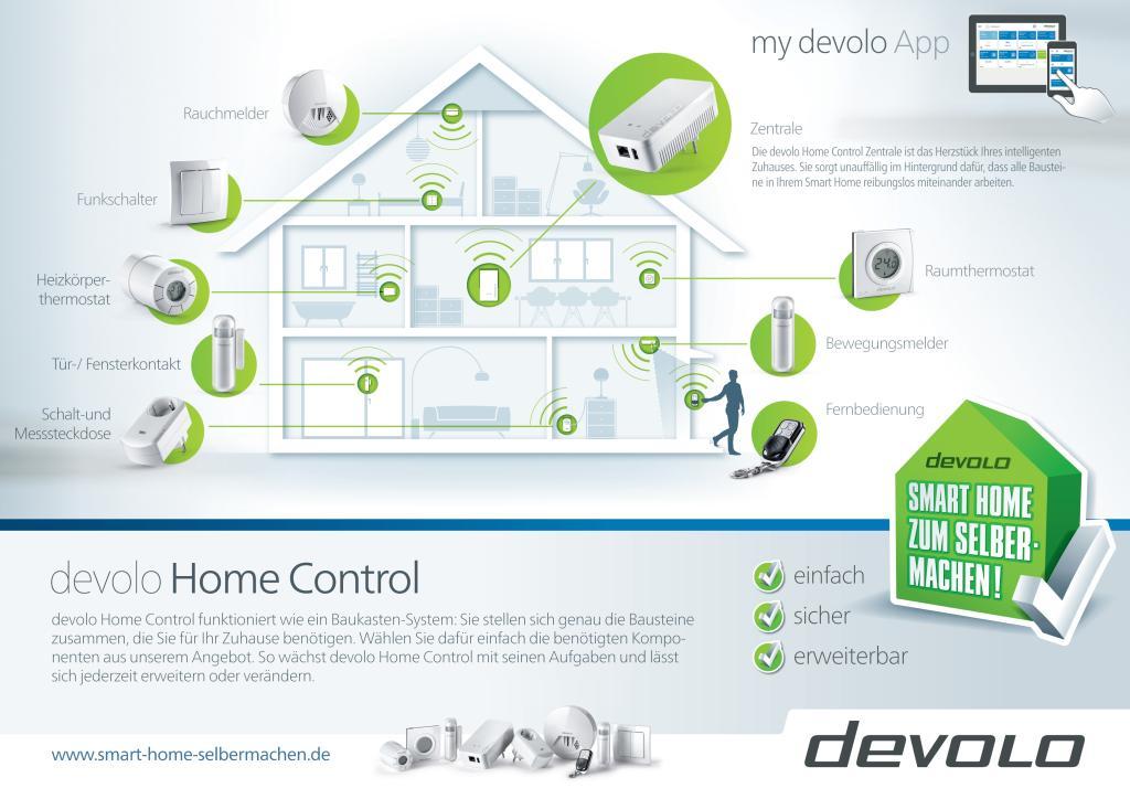 devolo home control starter paket smart home f r alle. Black Bedroom Furniture Sets. Home Design Ideas