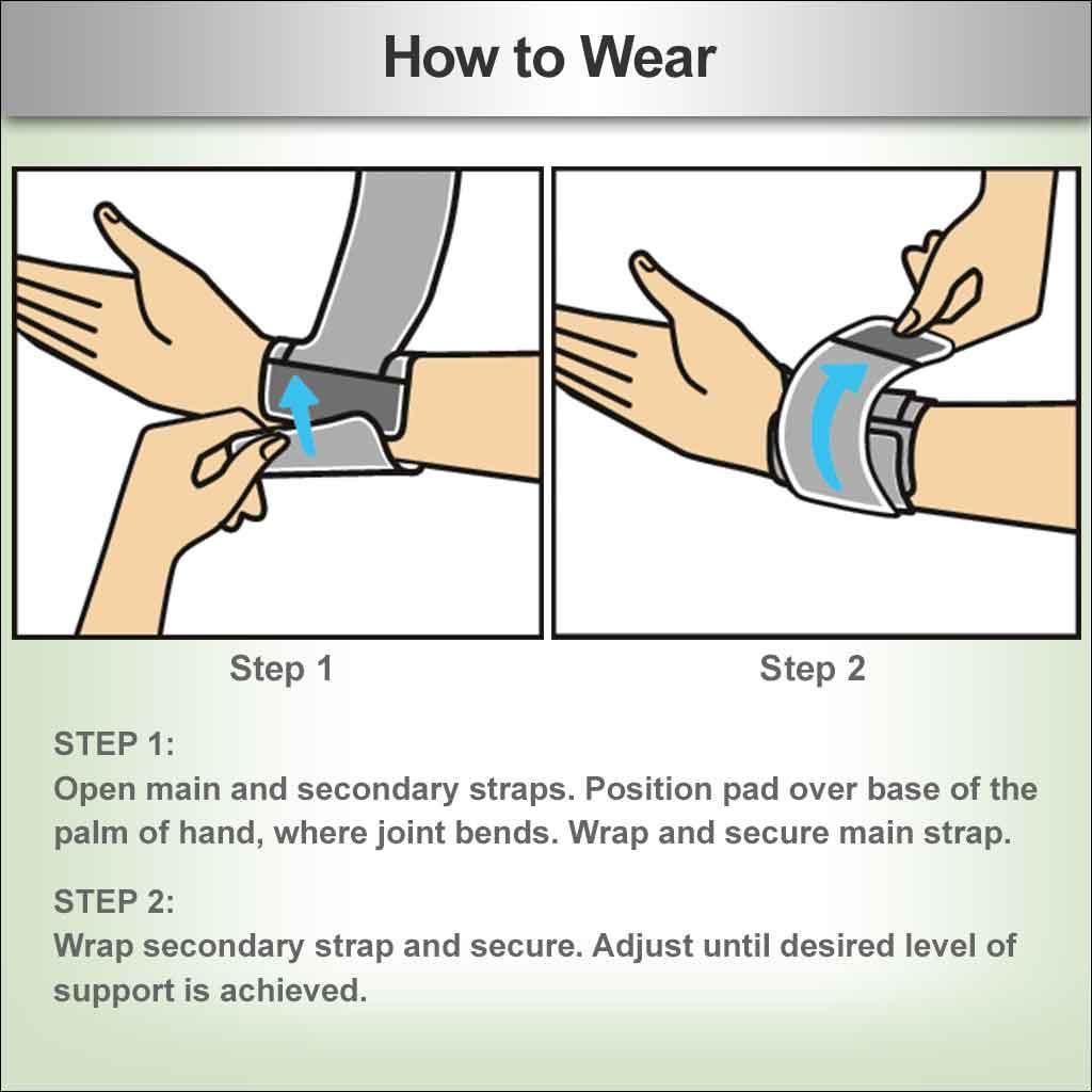 a91b0f257f How To Wear A Carpal Tunnel Brace Ergonomics Fix
