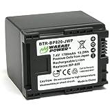 Wasabi Power Battery for Canon BP-820 and Canon VIXIA HF G30, XA20, XA25, XA30