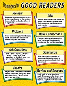 Teacher Created Resources Reminders For Good Readers Do Chart, Multi Color (7705)