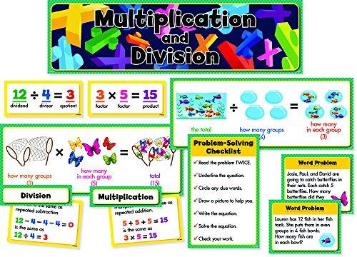 Creative Teaching Press Mini Bulletin Board Set, Multiplication & Division (4697) - 1