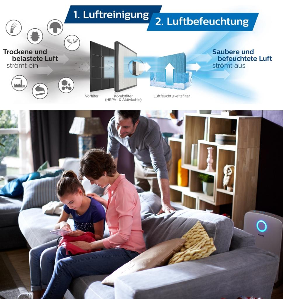 luftbefeuchter test philips filtertechnik tests preise. Black Bedroom Furniture Sets. Home Design Ideas
