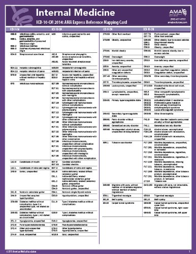 Icd-10 Mappings 2014 Express Reference Coding Card Ophthalmology