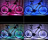 Image®Coloré vélos