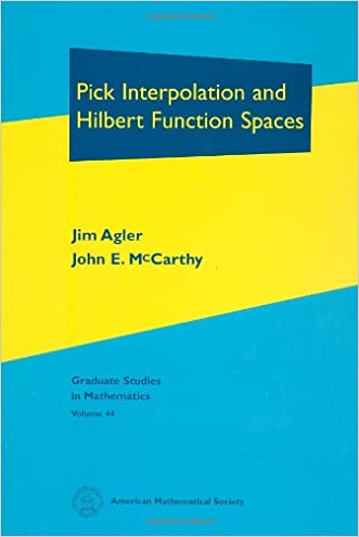 Pick Interpolation and Hilbert Function Spaces