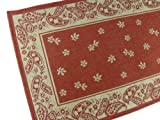 Stain-Resistant Rugs