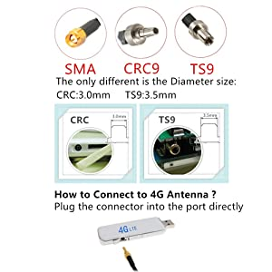 Updated Version)AMAKE 35dBi 3G/4G LTE SMA Antenna Signal Booster
