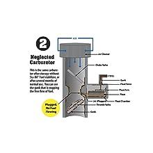 Start Your Engines! 21205 Fuel System Revitalizer - 4 Fl oz