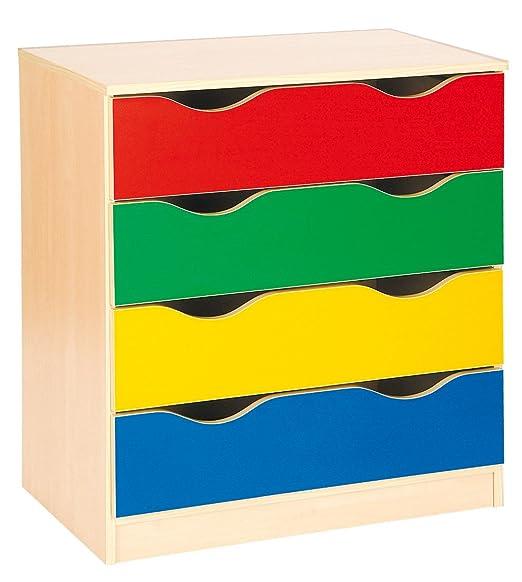 Creatividad gama Rainbow 4 unidad de almacenamiento de cajón