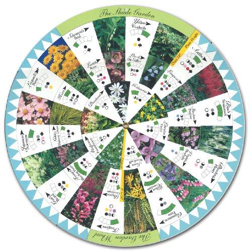 Shade-Garden-Wheel