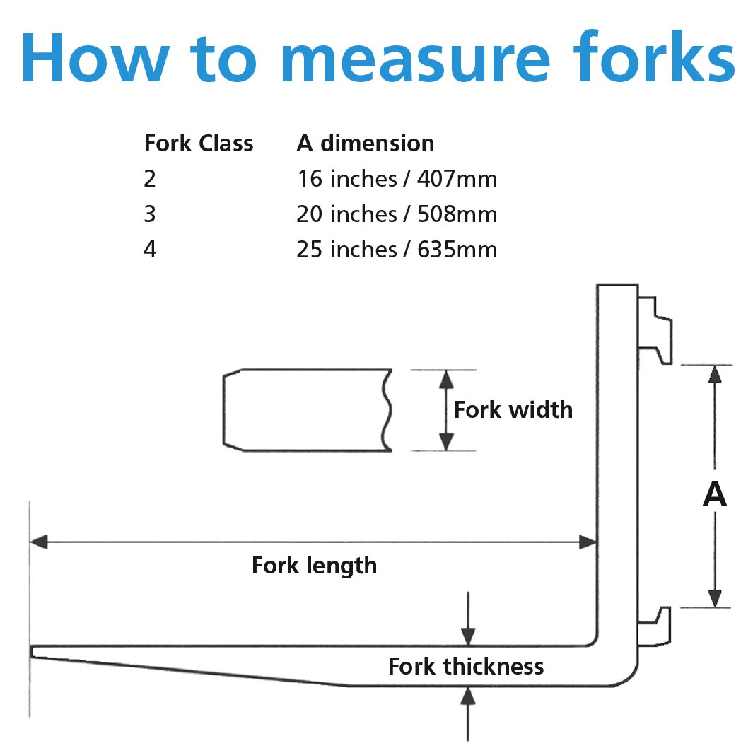 Forklift Fork 2 5 X 6 X 96 Inches Class 4 96 Quot Inch Class