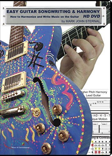 how to write music on guitar This is steve vai's guitar clinic how to write a song in this master class (guitar lesson) steve vai shares his secrets about how does he write music.