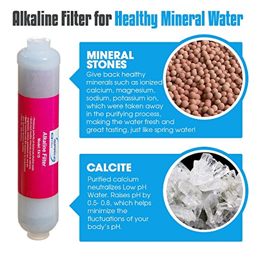Ionising Water Filters