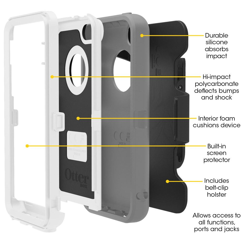 Otterbox defender iphone 5c