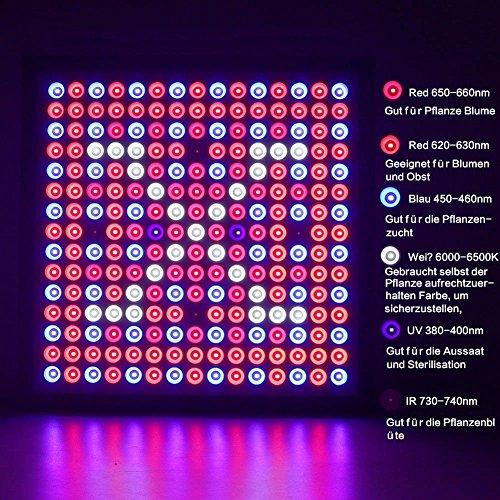 hxss-reflektor-45w-wachsen-fur-innenanlagen-aussaat-wachsenden-und-bluhenden-hangenden-licht