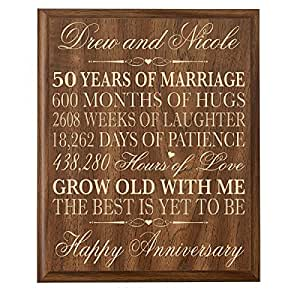Wedding Gifts For Parents Amazon : ... Gifts for Her, parents 50th Wedding Anniversary Gifts for Him Wall
