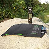 (Clear stock, buy it ASAP) ALLPOWERS™ 8W Solar Charger Panel External Portable Charger Backup Pack for iPhone 6 5s 5c 5 4s 4, Samsung Galaxy S5 S4 S3, Blackberry, OPPO, LG, PDA, GPS Units, Digital Camera, Video Camera, PSP Video Games, Bluetooth Headset,