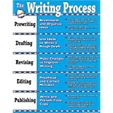 Teacher Created Resources Writing Process Chart, Multi Color (7639)