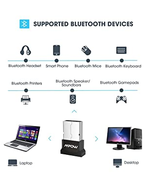 Mpow Bluetooth USB Adapter for PC, Bluetooth Dongle for Computer