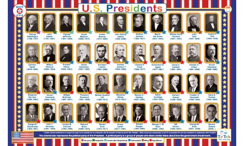 Us presidents chronological order by date for Pictures of all presidents of the united states in order
