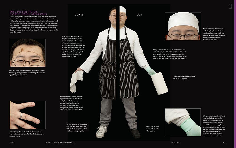 Master of arts oxbridge and dublin how much does it for Amazon modernist cuisine